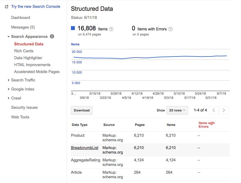 Kontrola strukturovaných dat v Search Console