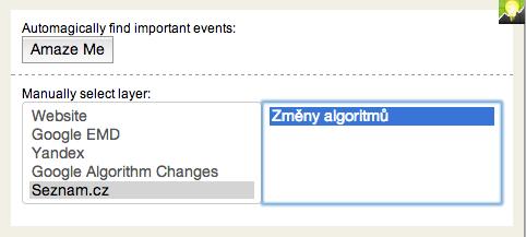 Chartelligence v Google Analytics
