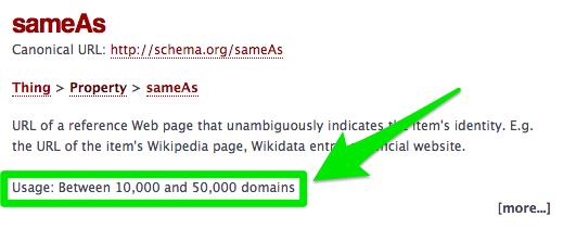 Jak se používají strukturovaná data ze Schema.org